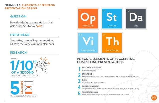 The Science of Sales  Slide 2