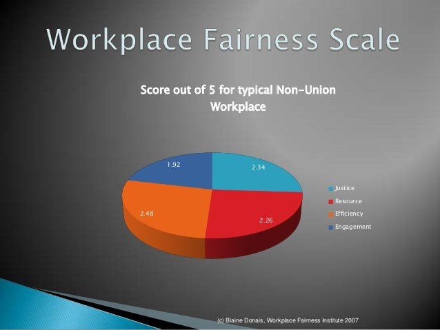 fairness in the workplace essay Free essays from bartleby | causes and effects of workplace conflicts conflict is  an  fairness in the workplace american society is slowly, but surely, moving.
