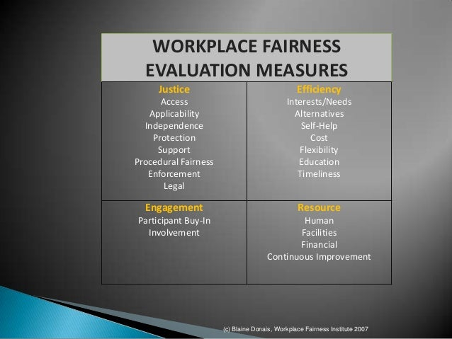 fairness and diversity in the workplace Today i'd like to talk about cultural diversity in the workplace – about the case for embracing cultural diversity it is not about fairness alone.