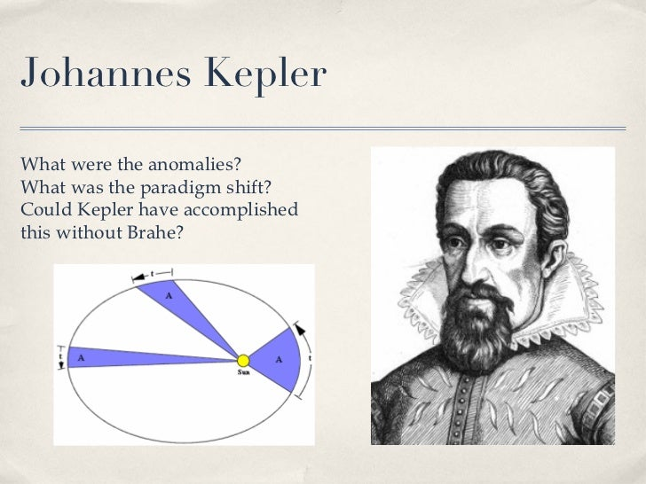 """johannes kepler contributions to science essay Modern science developed during the renaissance and the reformation   johannes kepler later applied luther's own principle of biblical interpretation to  the  [33] bruce wrightsman, """"andreas osiander's contribution to the  copernican."""