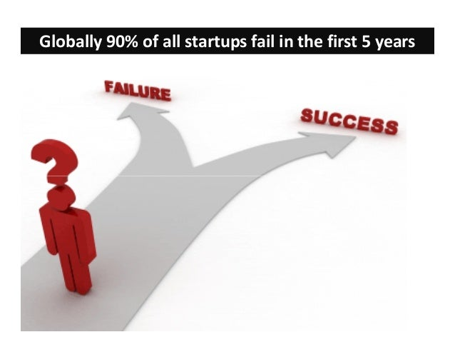 Globally 90% of all startups fail in the first 5 years