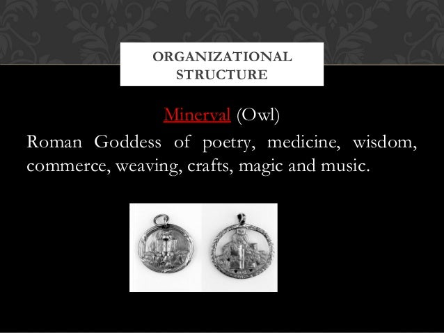 Minerval (Owl)Roman Goddess of poetry, medicine, wisdom,commerce, weaving, crafts, magic and music.ORGANIZATIONALSTRUCTURE