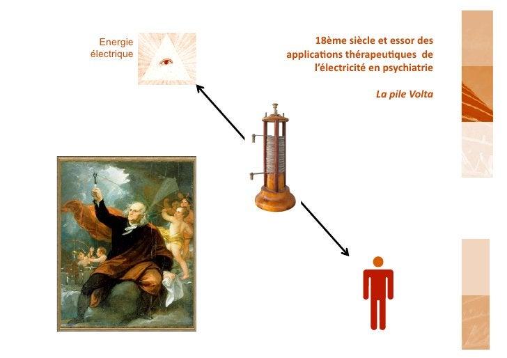 Energie          18ème siècle et essor des électrique   applicaons thérapeuques  de                    l...
