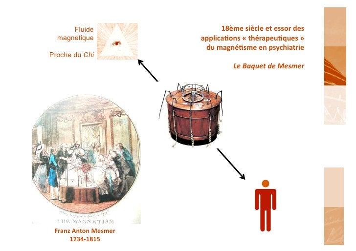 Fluide                                18ème siècle et essor des   magnétique                        applicaons ...