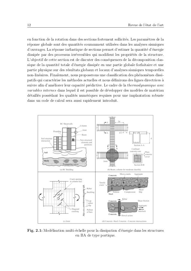 16 Revue de l'´etat de l'art Fig. 2.2: R´eponse sismique typique d'une structure en b´eton arm´e in´elastique. les notions...