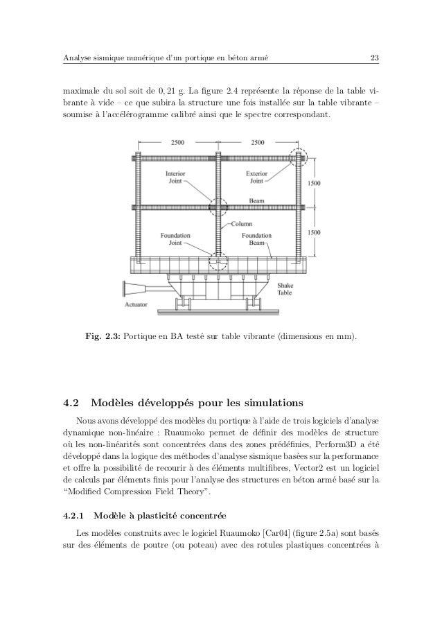 Analyse sismique num´erique d'un portique en b´eton arm´e 27 liaison entre l'acier et le b´eton est suppos´ee parfaite. Ve...