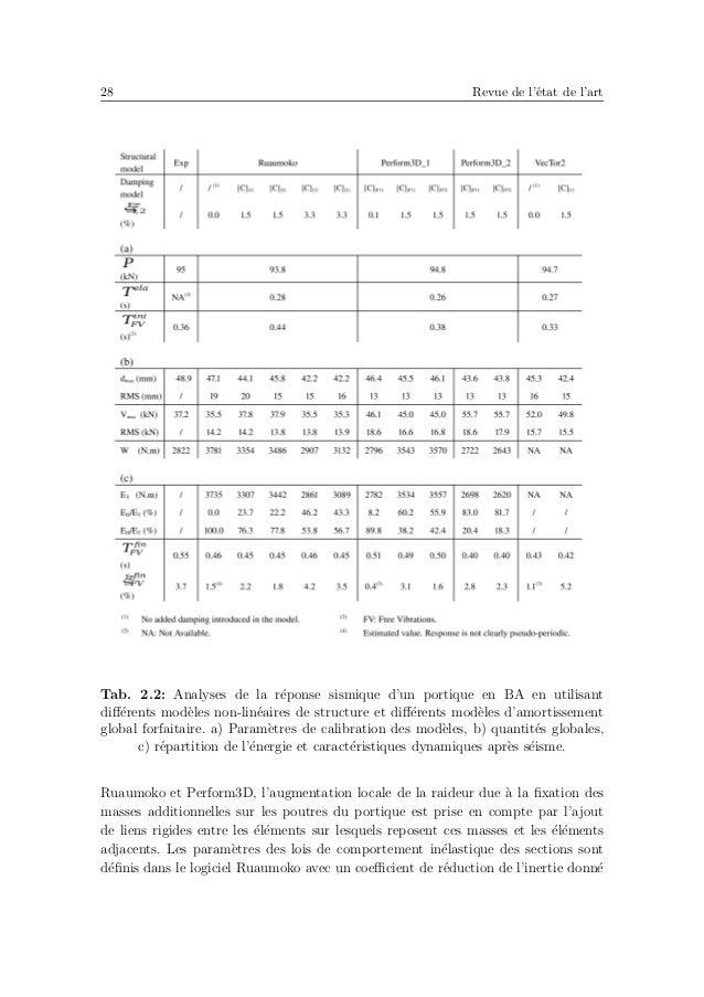 32 Revue de l'´etat de l'art Quelques indications sur les modifications internes de la structure sont donn´ees en ´evaluant...