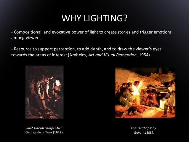 WHY LIGHTING? & The Sense of Lighting inside Game Worlds azcodes.com