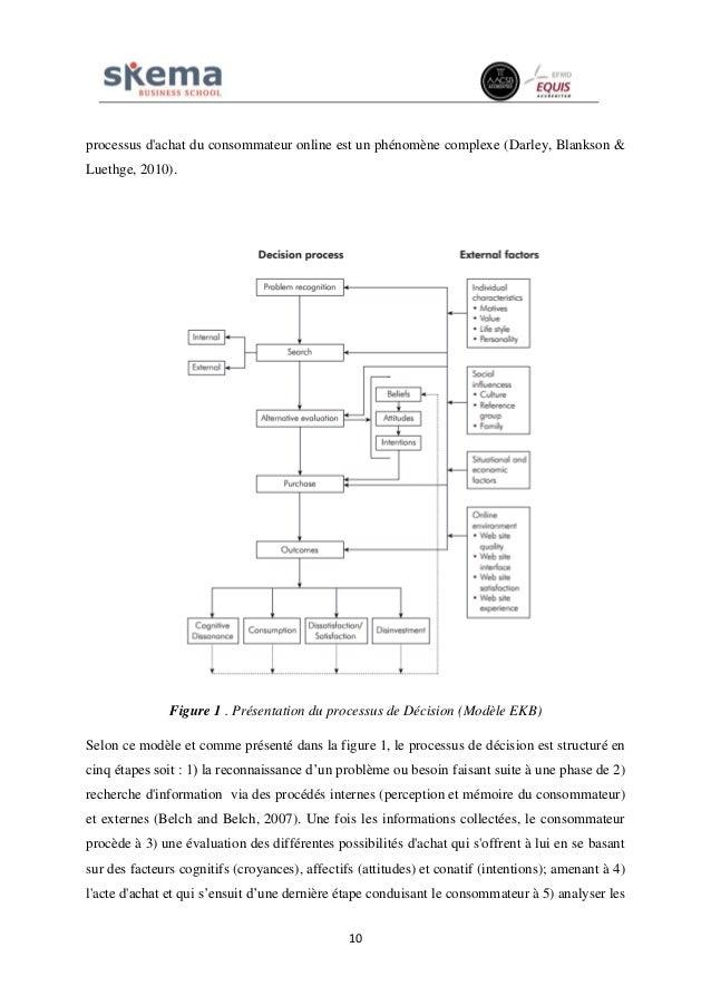 10 processus d'achat du consommateur online est un phénomène complexe (Darley, Blankson & Luethge, 2010). Figure 1 . Prése...