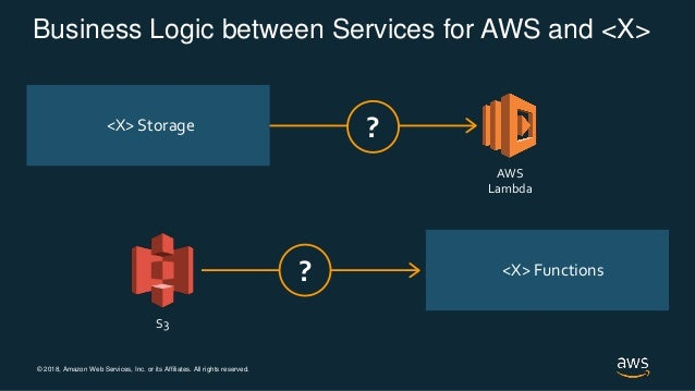 © 2018, Amazon Web Services, Inc. or its Affiliates. All rights reserved. <X> Functions Business Logic between Services fo...