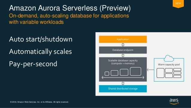 © 2018, Amazon Web Services, Inc. or its Affiliates. All rights reserved. Amazon Aurora Serverless (Preview) On-demand, au...
