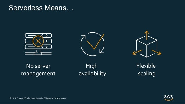 © 2018, Amazon Web Services, Inc. or its Affiliates. All rights reserved. Serverless Means… No server management Flexible ...