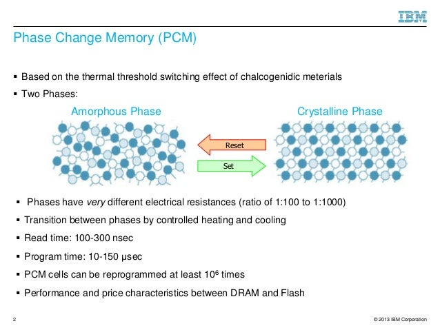 Phase Change Memory Pcm Material Can Work One Thousand