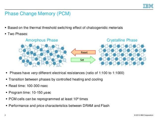 Risultati immagini per Phase-change memory (PCM)