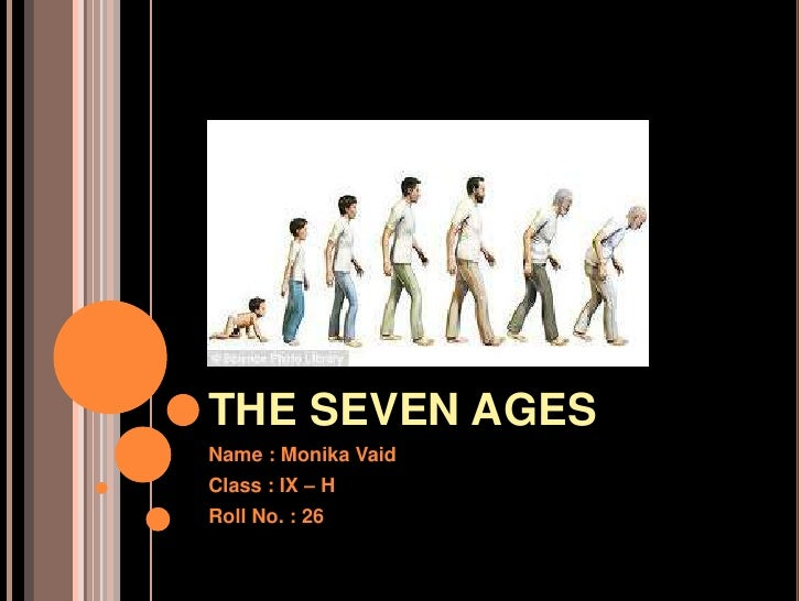 THE SEVEN AGES<br />Name : Monika Vaid<br />Class : IX – H<br />Roll No. : 26 <br />