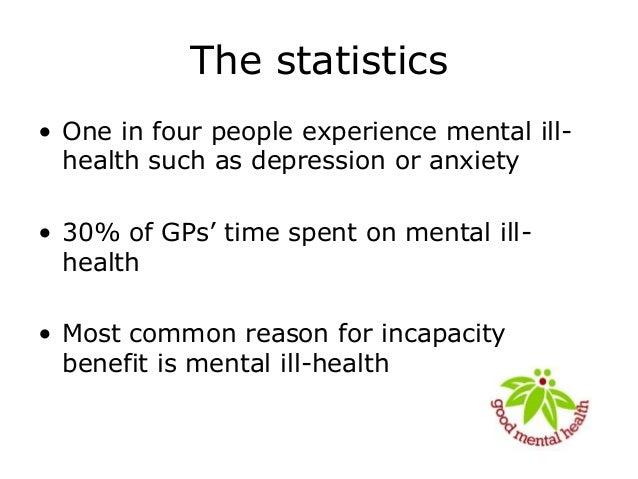 healthy mental habits