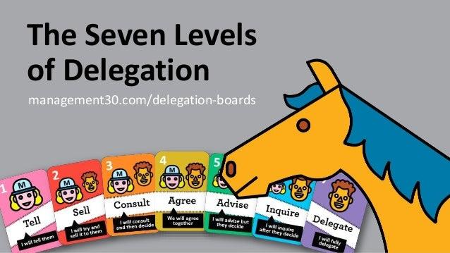 The Seven Levels of Delegation management30.com/delegation-boards