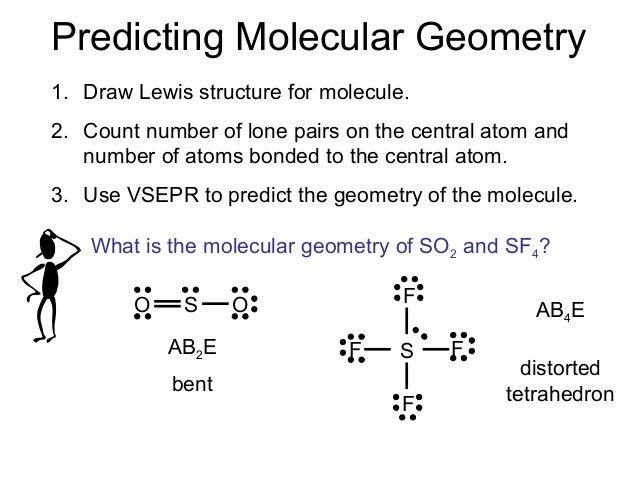 sicl4 molecular geometry - Template