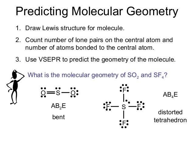 sicl4 molecular geometry - Template