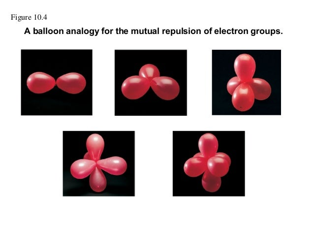 The Shapes Of Molecules  The Shapes Of M...
