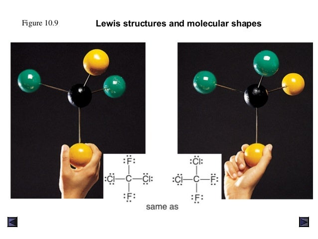 The Shapes Of Molecule...
