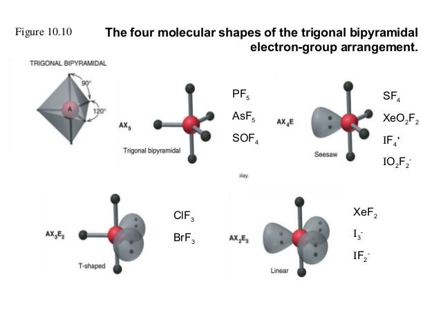 The Shapes Of Molecules If4  Molecular Geometry