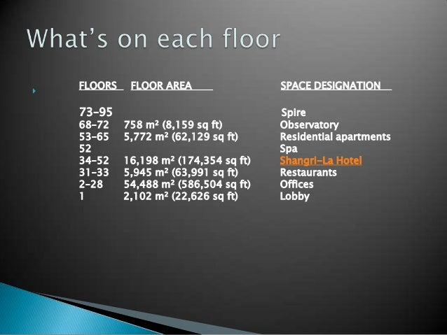     FLOORS    FLOOR AREA                 SPACE DESIGNATION    73–95                                Spire    68–72    758 ...