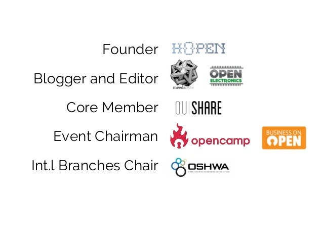 Founder Blogger and Editor Core Member Event Chairman Int.l Branches Chair