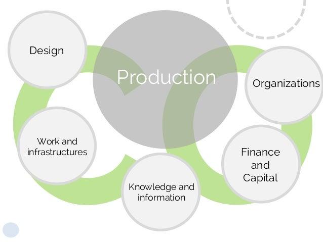 Techshops Uno spazio di lavoro condiviso per creatività, artigianato, meccanica, elettronica