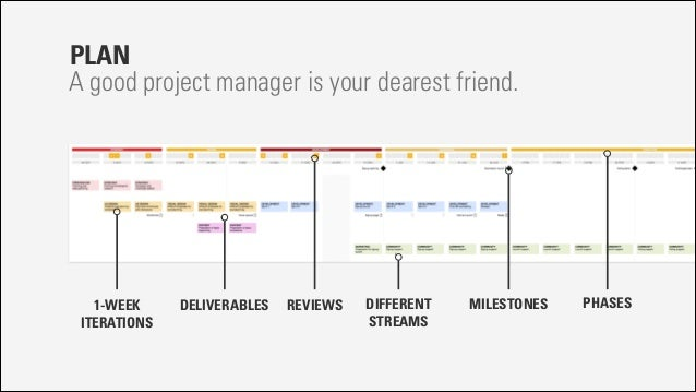 Plan A Good Project Manager