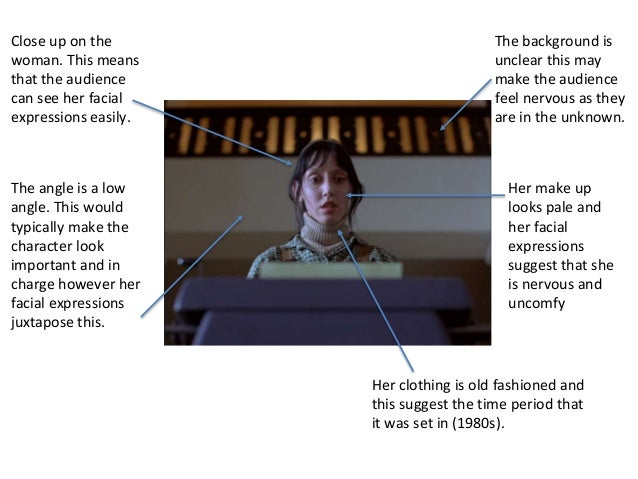 analysis of the shining This week's video essay and film analysis is a closer look into stanley kubrick's the shining we examine the five elements that stanley kubrick and all of h.