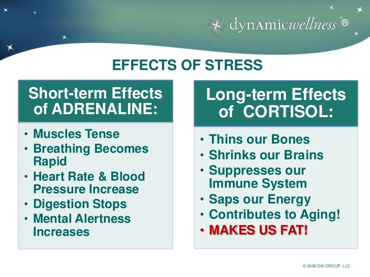 long term physiological effects of stress images