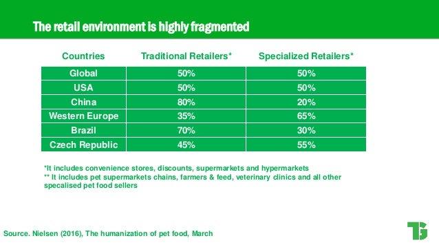Pet Food Market Share Usa