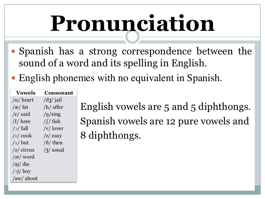 the similarities and differences of the english and spanish language Jill nicholson 11/23/2005 comparison/contrast: spanish and english most students say spanish is an easy language and english is a difficult language to learn.