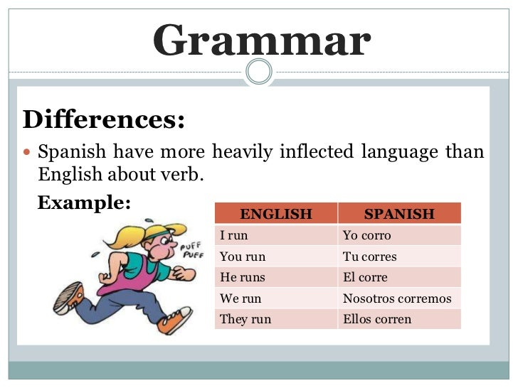 Similarities and differences between the english and german language