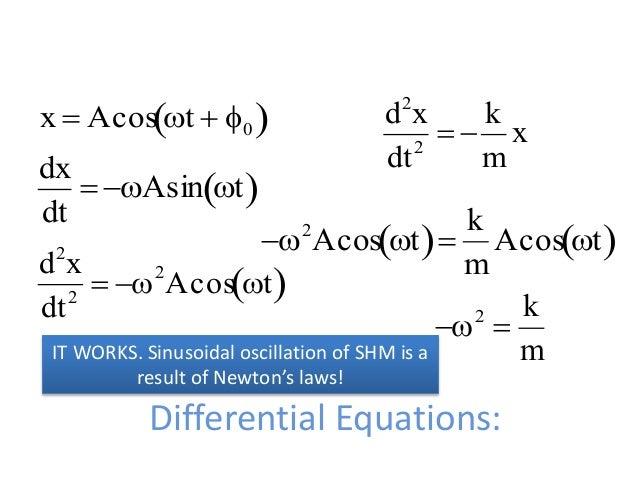 The simple pendulum (using O D E)
