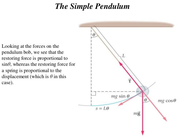 using a simple pendulum to find Apparatus: string, pendulum bob, meter stick, computer with uli interface, and a  photogate  the period, t, of an object in simple harmonic motion is defined as   comparing this to y = mx + b (the equation of a straight line), we can see that if .