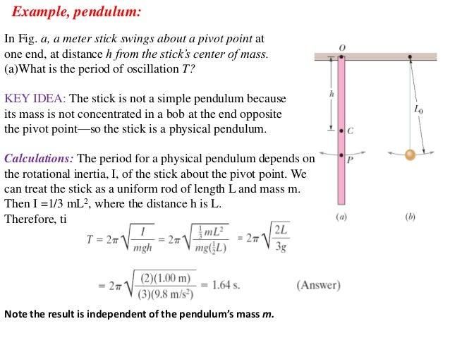 the simple pendulum using o d e rh slideshare net Simple Pendulum Pendulum Clock