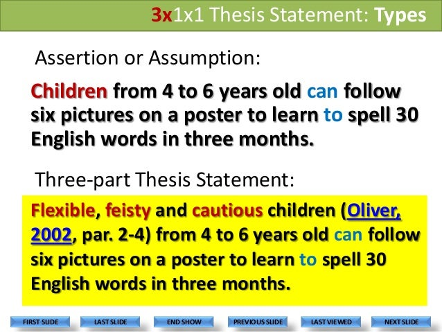 the simple gift thesis statement This blog post contains important information you'll need to write your paper—in particular, how to write a thesis statement in 4 simple steps.