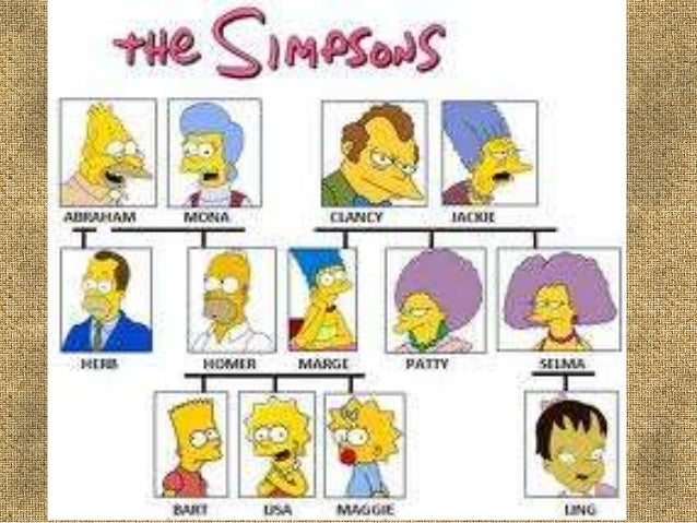 what is the dads name in the simpsons