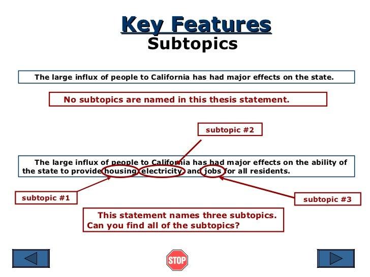 Argumentative introduction essay