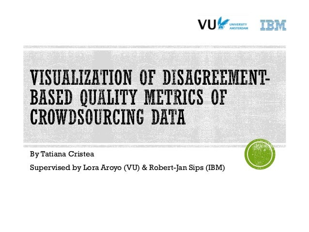 By Tatiana Cristea  Supervised by Lora Aroyo (VU) & Robert-Jan Sips (IBM)