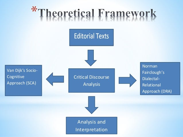 thesis critical discourse analysis 1 we the balkanians: a critical analysis of the political discourse elsa skënderi thesis presented in fulfillment of the requirements for the degree of master in.