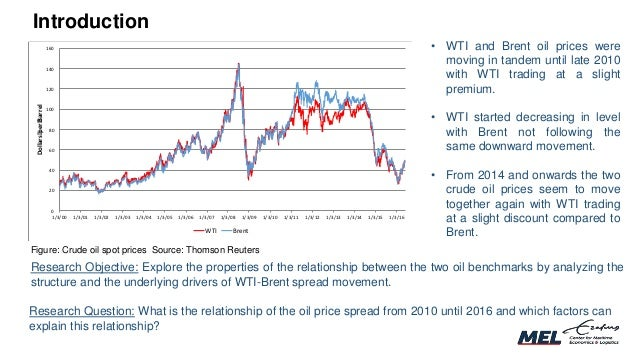 Explaining the oil price spread between WTI and Brent during