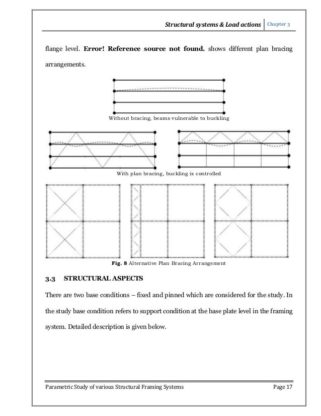 Parametric study of various structural framing systems & effect of su…
