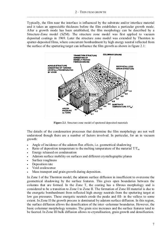 Indium research paper essay