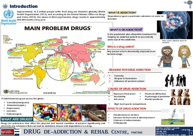 thesis about drug addiction