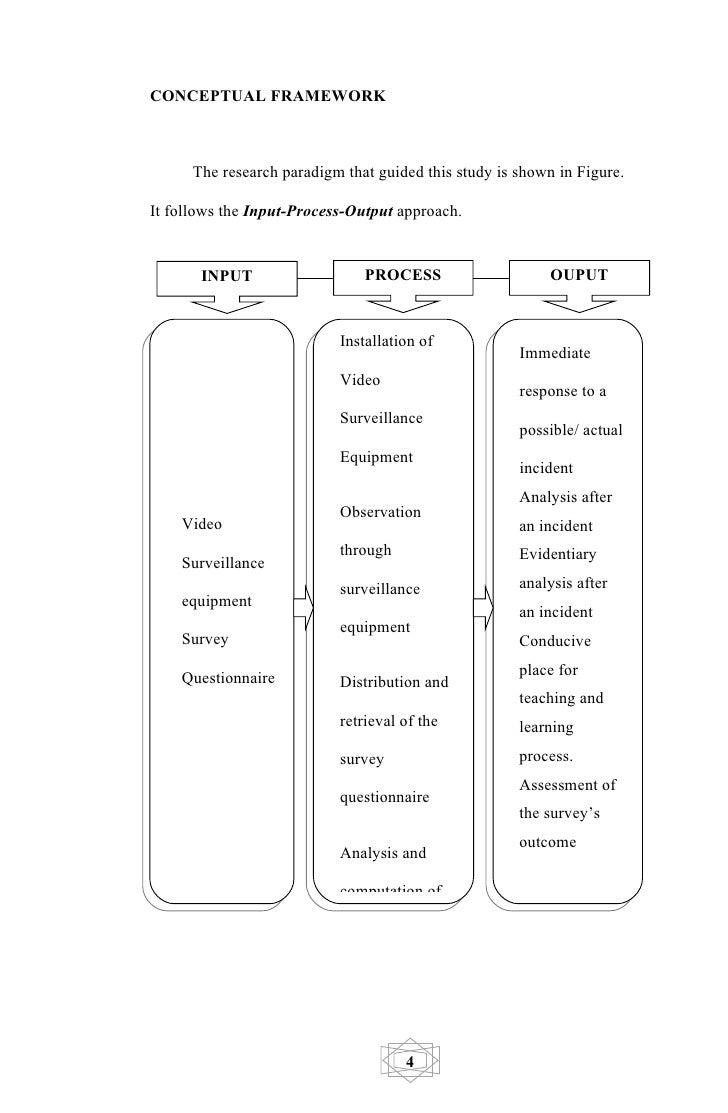conceptual framework of attendance monitoring system Chapter ii review of literature this chapter presents the conceptual and research literature, synthesis, theoretical and find theoretical and conceptual framework, conceptual paradigm and definition of terms used in attendance monitoring system, biometrics technology, sms based.