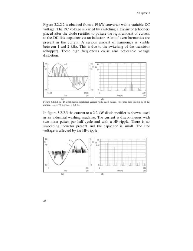 harmonic thesis Total harmonic distortion and effects in electrical power systems associated power technologies introduction the power quality of distribution systems has a drastic.