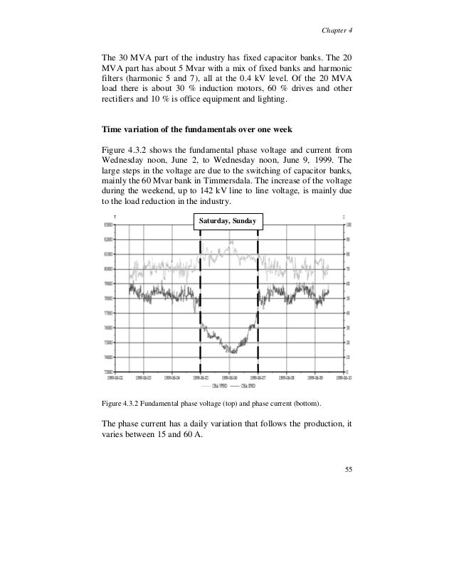 harmonic thesis This thesis entitled: high-order harmonic spectroscopy of molecular structure and dynamics written by xibin zhou has been approved for the department of physics.